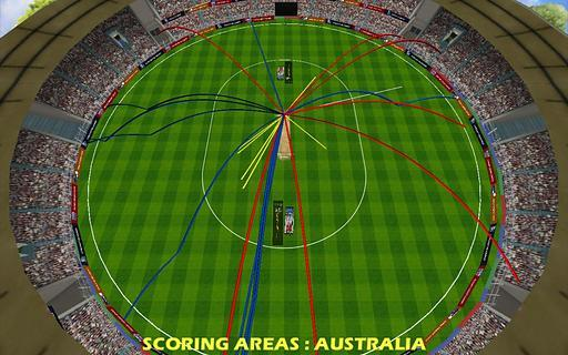 World Cricket Championship Pr