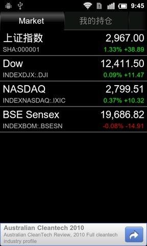 Stocks股票