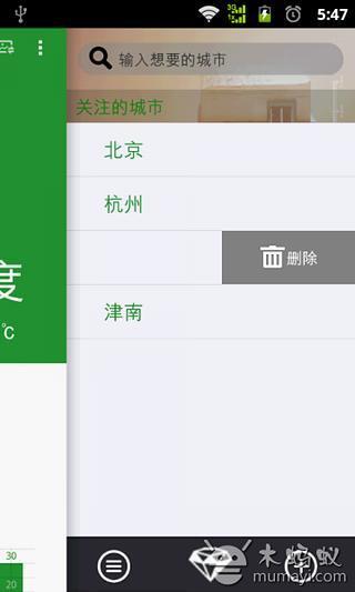 中国城市天气预报