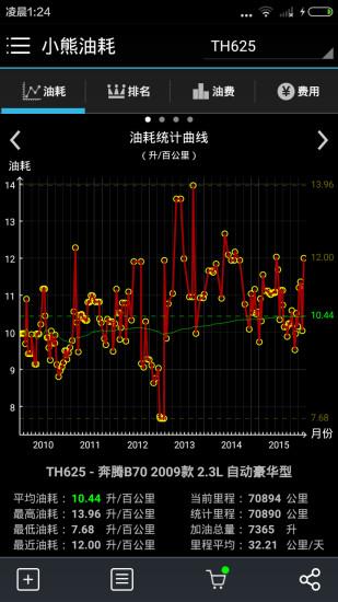 Sina App Engine - 維基百科,自由的百科全書