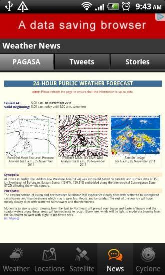 PH Weather